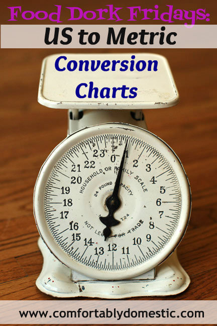 US-to-Metric-Conversion-Chart